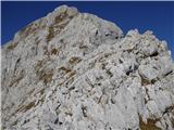 Turn pod Stenarjem 2154Desno na nekaterih zemljevidih 20m višji istoimenski vrh.