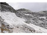 SkutaPod bivakom je tudi snežišče