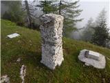 Gorjanski vrh / Göriacher Berg / Monte Goriane
