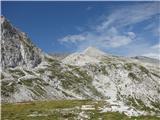 Batognicapogled nazaj proti Vrhu nad Peski