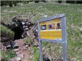 Begunjščicaob poti - nekoč rudnik mangana