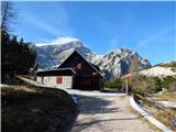 Poštarski dom na Vršiču mountain hut