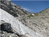 Vogel-Šija-Rodicaše zadnja zaplata snega tik pod sedlom med Voglom in Vrhom Krnic