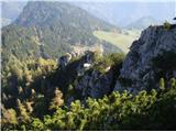 StrelovecZadaj Rožni vrh 1478m nmv in v ospredju greben Strelovca