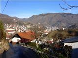 Hleviška planinaČopičeva ulica, Idrija