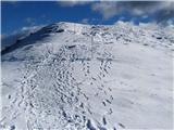 Blegošpogled nazaj proti vrhu - številne stopinje