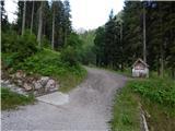 Žabnice / Camporosso in Valcanale - Svete Višarje / Monte Lussari
