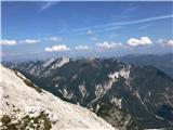Pot Chersi / Sentiero Alpinistico Carlo ChersiNaborjetske gore
