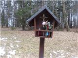 Znamenja (križi in kapelice) na planinskih potehZnamenje nad Radežem.