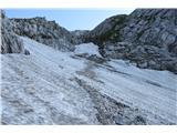 SkutaPrvo snežišče ,ki je sicer malo ampak vseeno par metrov je malo pred bivakom pod Skuto