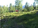 Strma peč po Via NorinaV bližini bivaka Cividale