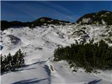 Planina Ravne - kocbekov_dom_na_korosici
