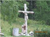 Znamenja (križi in kapelice) na planinskih potehna planini Klemenči jama