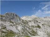 Batognicaše en pogled nazaj na Vrh nad Peski