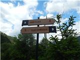 Nomenj - bitenjska_planina