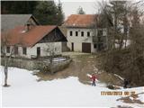 Polhograjska Gora (Sveti Lovrenc)kmetija odprtih vrat