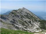 Vogel-Šija-RodicaŽabiški Kuk, pod njim pot na Vogel s Planine Razor