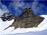 Jungfraujoch, hehe