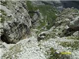 FERRATA SOSAT-Dolomiti di Brentadaleč spodaj koča Brentei