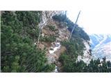 Velika planinana Martinj stezi