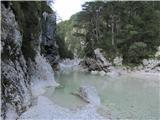 Skriti kotički v gorskem rajuVal Glagno