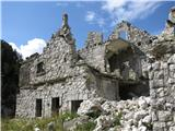 Batognicaostanki mogočne italijanske vojašnice na vzhodnem delu Alpskega zidu, ki je potekal vzdolž Rapalske meje