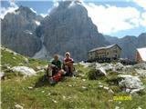 FERRATA SOSAT-Dolomiti di Brentazaslužen počitek
