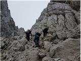 Turska goradekleta gredo na Skuto