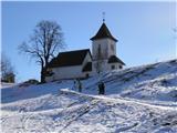 Sv. Peter nad BegunjamiZadnji del poti je še posebno leden