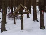 Znamenja (križi in kapelice) na planinskih potehPri tem križu se železarski poti pridruži pot čez Kozarnico.