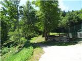 Planinski dom Milana Šinkovca v Komendi - Dom na Gospincu