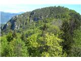 Greben = Škrabarjev vrh - Reška planina - Gradišče