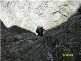 FERRATA SOSAT-Dolomiti di Brentaizstop na polico