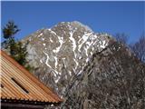 Storžič Hišna gora Kališča