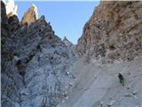 Monte Cristallo (3221)melišče