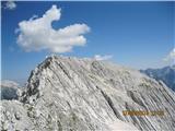 Pogled na vrh Bavškega Grintavca med sestopom (Avgust 2013)