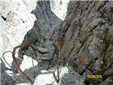 FERRATA SOSAT-Dolomiti di Brentaše zadnje železje pri spustu v jarek
