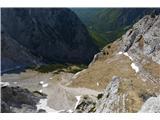 Turska goraStrmi so tile Žmavčarji