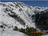 Kalški grebenplazovi s Krvavca in Zvoha na poti proti planiniKoren