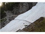 DolomitiPrečenja manjšega snežišča,da se tudi pod njim