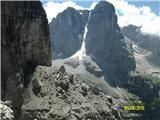 FERRATA SOSAT-Dolomiti di Brentapred vstopom v grlo,desno Crozzon di Brenta 3135m in levo Cima Tosa 3171m,spodaj vidna izstopna pot
