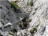 Veliki vrh, Dleskovecob poti ogled obnovljenega studenca