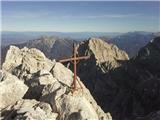 Široka peč 2497 m.n.m.vrh