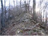 Greben = Škrabarjev vrh - Reška planina - Gradišče Greben