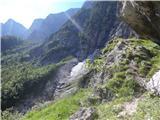 Strma peč po Via NorinaPrečenje pobočja daleč v levo