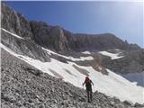 Velika Martuljška Ponca VMP 2602m.n.m.še zadnja, melišče in snežišče