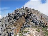 Storžič Storžič  2132 m