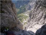 Divja koza - Cima di Riofreddo 2507 mmalo pred koncem grape, dolina je daleč...