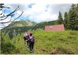 Planina Za Skalo in Kaludermimo lovske koče