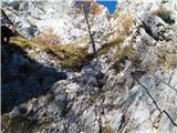 Olševa, plezalna pot